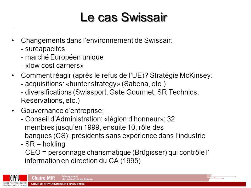 CHAIR OF NETWORK INDUSTRY MANAGEMENT Le cas Swissair Changements dans lenvironnement de Swissair: - surcapacités - marché Européen unique - «low cost