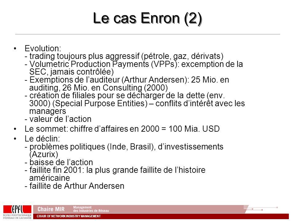 CHAIR OF NETWORK INDUSTRY MANAGEMENT Le cas Enron (2) Evolution: - trading toujours plus aggressif (pétrole, gaz, dérivats) - Volumetric Production Pa