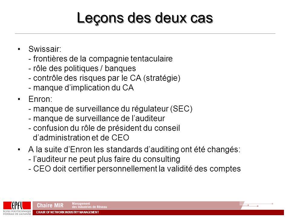 CHAIR OF NETWORK INDUSTRY MANAGEMENT Leçons des deux cas Swissair: - frontières de la compagnie tentaculaire - rôle des politiques / banques - contrôl