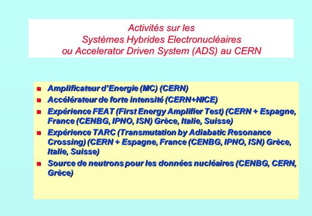 Activités sur les Systèmes Hybrides Electronucléaires ou Accelerator Driven System (ADS) au CERN Amplificateur dEnergie (MC) (CERN) Amplificateur dEnergie (MC) (CERN) Accélérateur de forte intensité (CERN+NICE) Accélérateur de forte intensité (CERN+NICE) Expérience FEAT (First Energy Amplifier Test) (CERN + Espagne, France (CENBG, IPNO, ISN) Grèce, Italie, Suisse) Expérience FEAT (First Energy Amplifier Test) (CERN + Espagne, France (CENBG, IPNO, ISN) Grèce, Italie, Suisse) Expérience TARC (Transmutation by Adiabatic Resonance Crossing) (CERN + Espagne, France (CENBG, IPNO, ISN) Grèce, Italie, Suisse) Expérience TARC (Transmutation by Adiabatic Resonance Crossing) (CERN + Espagne, France (CENBG, IPNO, ISN) Grèce, Italie, Suisse) Source de neutrons pour les données nucléaires (CENBG, CERN, Grèce) Source de neutrons pour les données nucléaires (CENBG, CERN, Grèce)