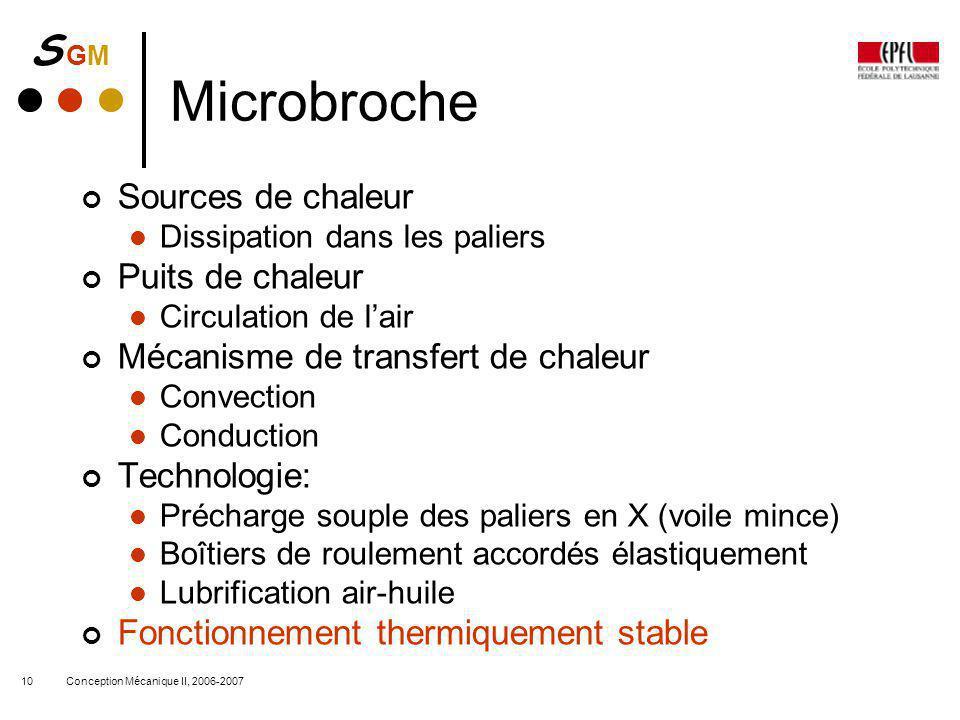 S GMS GM Conception Mécanique II, 2006-200710 Microbroche Sources de chaleur Dissipation dans les paliers Puits de chaleur Circulation de lair Mécanis