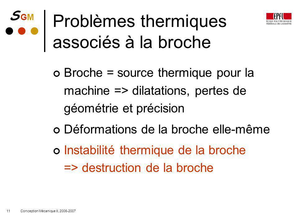 S GMS GM Conception Mécanique II, 2006-200711 Problèmes thermiques associés à la broche Broche = source thermique pour la machine => dilatations, pert