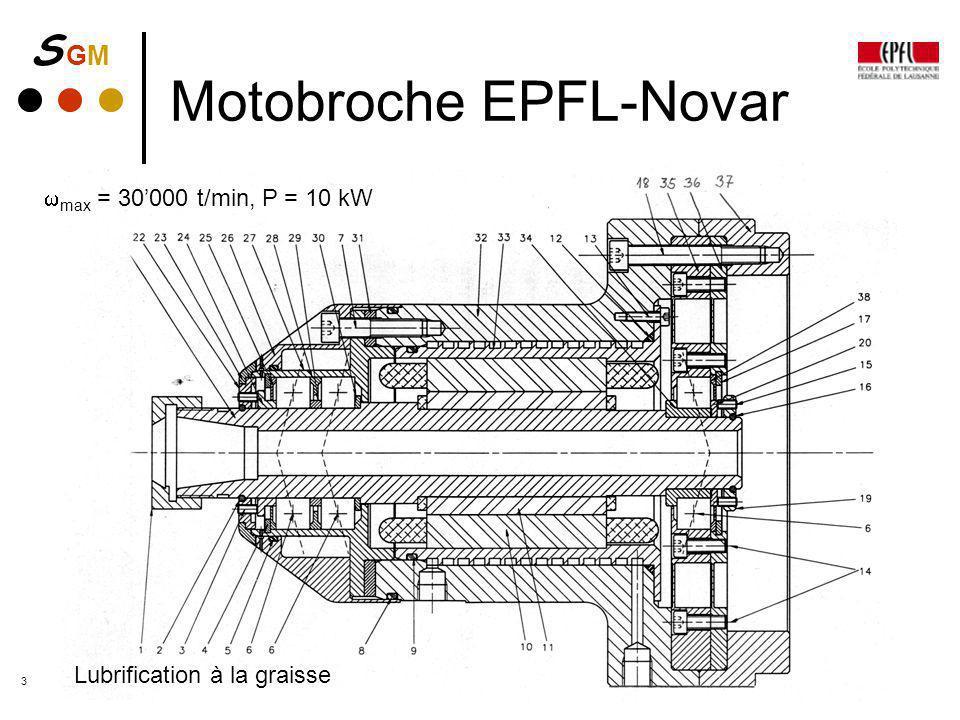 S GMS GM Conception Mécanique II, 2006-20074 Motobroche EPFL-Novar Sources de chaleur Stator moteur: pertes joules Rotor moteur: pertes fer Dissipation dans les paliers Puits de chaleur Circulation deau dans le corps de broche Flux dair Bâti Mécanismes de transfert de chaleur Conduction Convection Technologie: Précharge des paliers par élément souple (voiles minces) Boîtiers de roulement accordés thermiquement et élastiquement Lubrification à la graisse Fonctionnement thermiquement stable