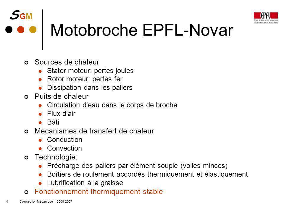 S GMS GM Conception Mécanique II, 2006-20074 Motobroche EPFL-Novar Sources de chaleur Stator moteur: pertes joules Rotor moteur: pertes fer Dissipatio