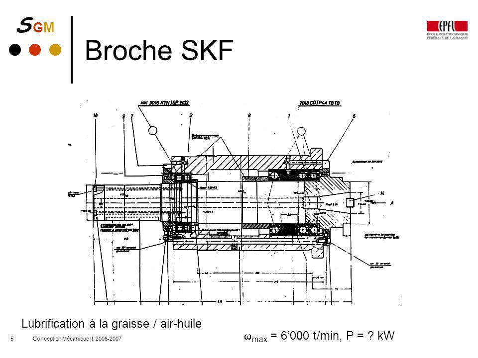 S GMS GM Conception Mécanique II, 2006-20075 Broche SKF Lubrification à la graisse / air-huile max = 6000 t/min, P = ? kW