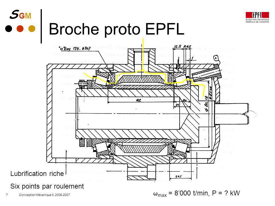 S GMS GM Conception Mécanique II, 2006-20077 Broche proto EPFL Lubrification riche Six points par roulement max = 8000 t/min, P = ? kW