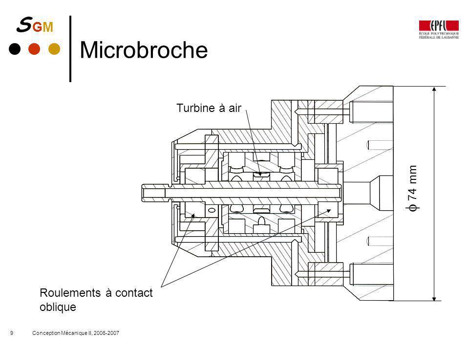S GMS GM Conception Mécanique II, 2006-200710 Microbroche Sources de chaleur Dissipation dans les paliers Puits de chaleur Circulation de lair Mécanisme de transfert de chaleur Convection Conduction Technologie: Précharge souple des paliers en X (voile mince) Boîtiers de roulement accordés élastiquement Lubrification air-huile Fonctionnement thermiquement stable