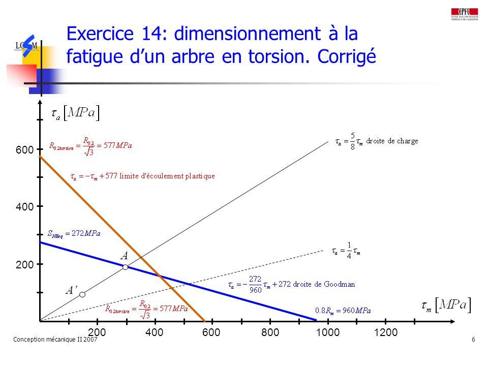 Conception mécanique II 20076 Exercice 14: dimensionnement à la fatigue dun arbre en torsion.