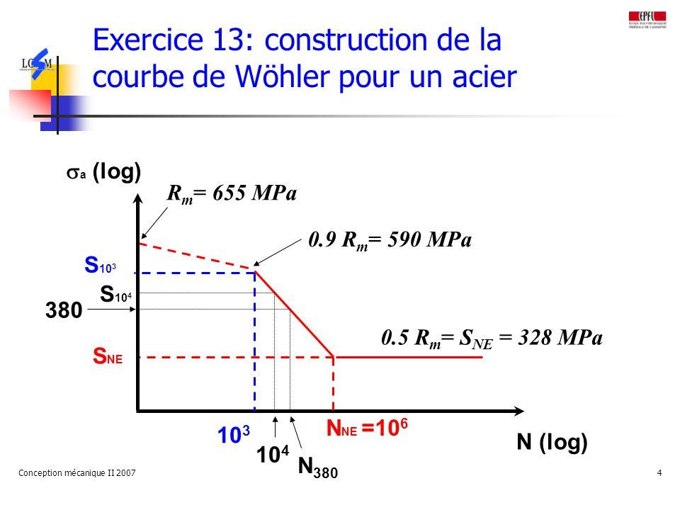 Conception mécanique II 20074 Exercice 13: construction de la courbe de Wöhler pour un acier a (log) N (log) S NE S 10 4 10 4 N NE =10 6 R m = 655 MPa