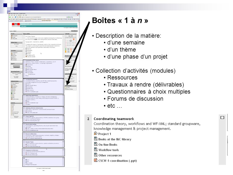 Format « Projet » http://moodle.epfl.ch/course/view.php?id=3