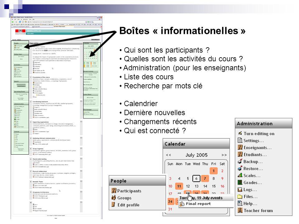 Boîtes « informationelles » Qui sont les participants ? Quelles sont les activités du cours ? Administration (pour les enseignants) Liste des cours Re