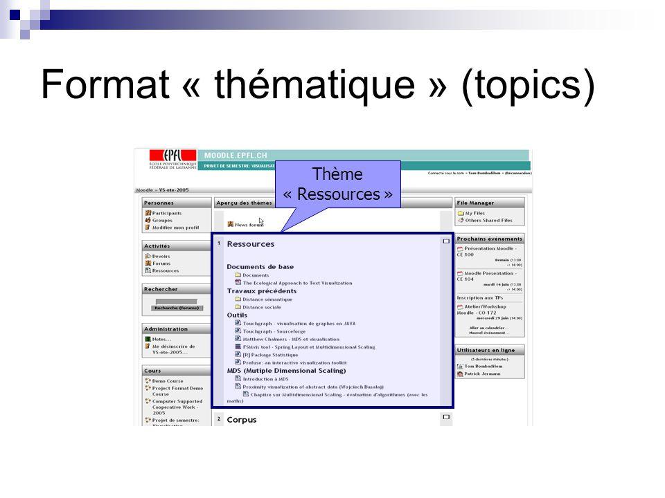 Format « thématique » (topics) Thème « Ressources »