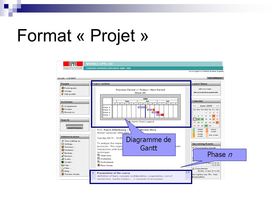 Format « Projet » Diagramme de Gantt Phase n