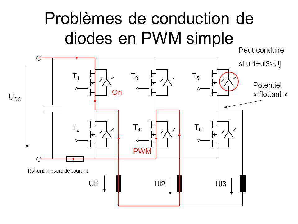 Problèmes de conduction de diodes en PWM simple U DC T1T1 T2T2 T3T3 T4T4 Rshunt: mesure de courant T5T5 T6T6 Ui1Ui2Ui3 Potentiel « flottant » On PWM Peut conduire si ui1+ui3>Uj