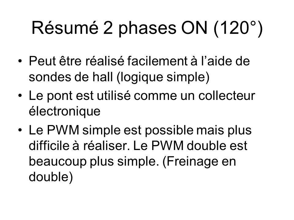 Résumé 2 phases ON (120°) Peut être réalisé facilement à laide de sondes de hall (logique simple) Le pont est utilisé comme un collecteur électronique Le PWM simple est possible mais plus difficile à réaliser.