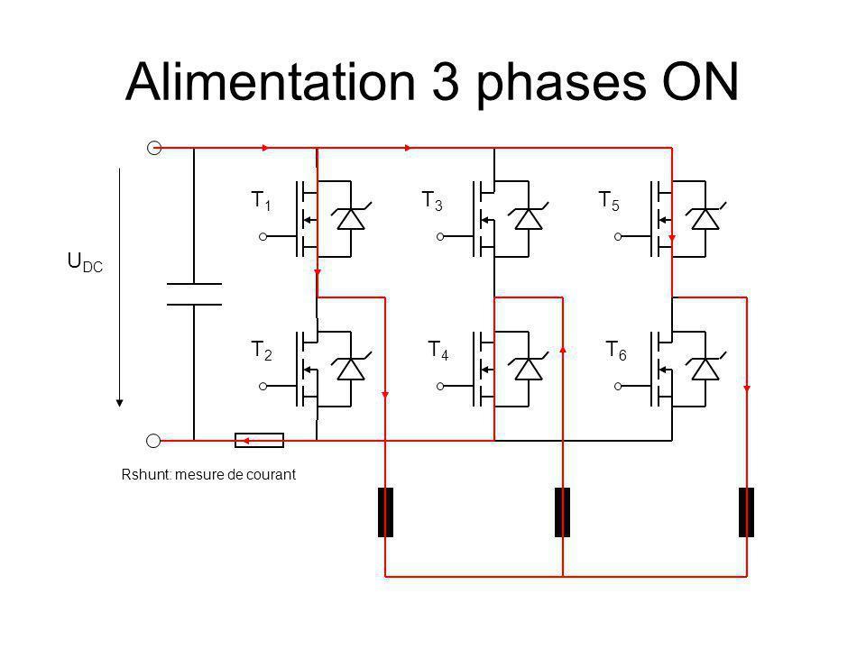 Alimentation 3 phases ON U DC T1T1 T2T2 T3T3 T4T4 Rshunt: mesure de courant T5T5 T6T6