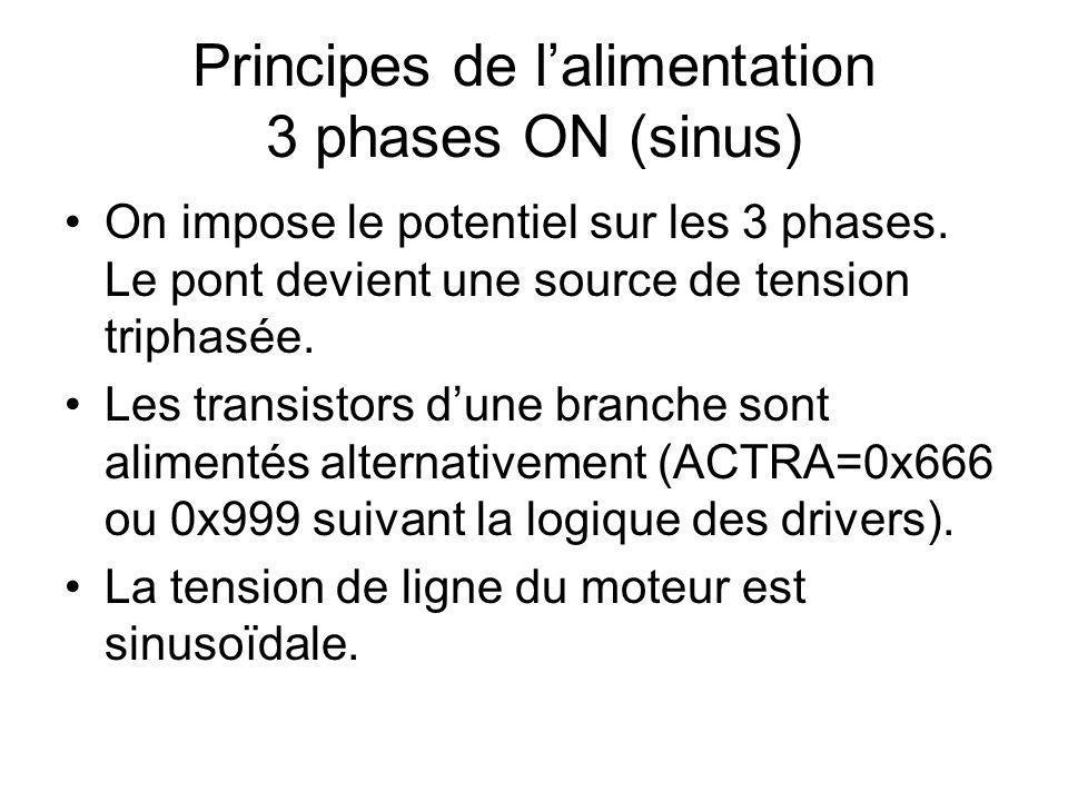 Principes de lalimentation 3 phases ON (sinus) On impose le potentiel sur les 3 phases. Le pont devient une source de tension triphasée. Les transisto