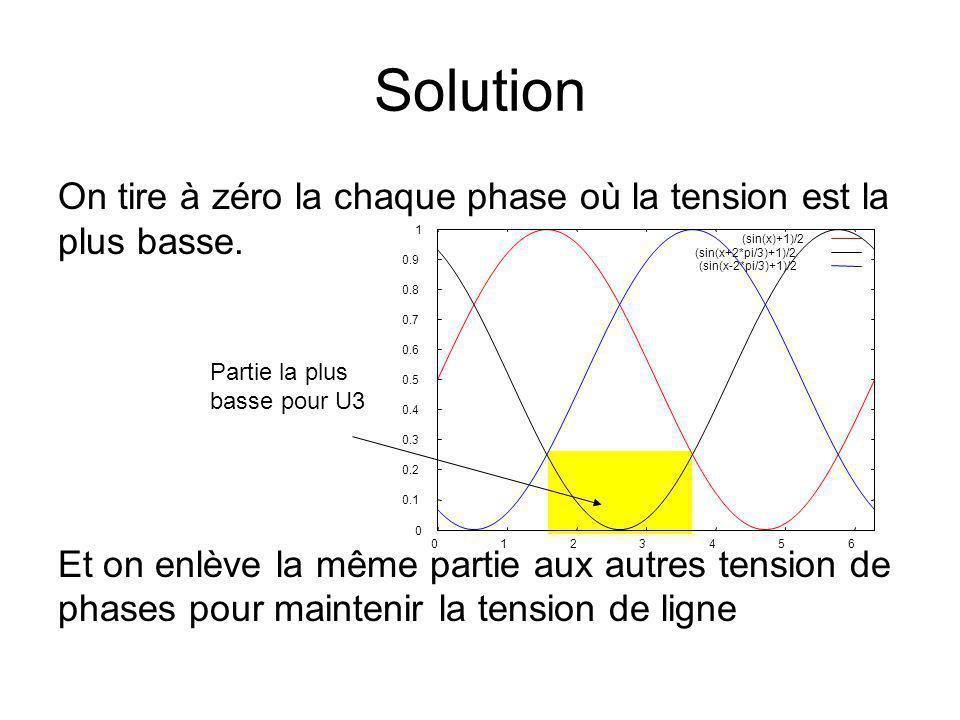 Solution On tire à zéro la chaque phase où la tension est la plus basse. Et on enlève la même partie aux autres tension de phases pour maintenir la te