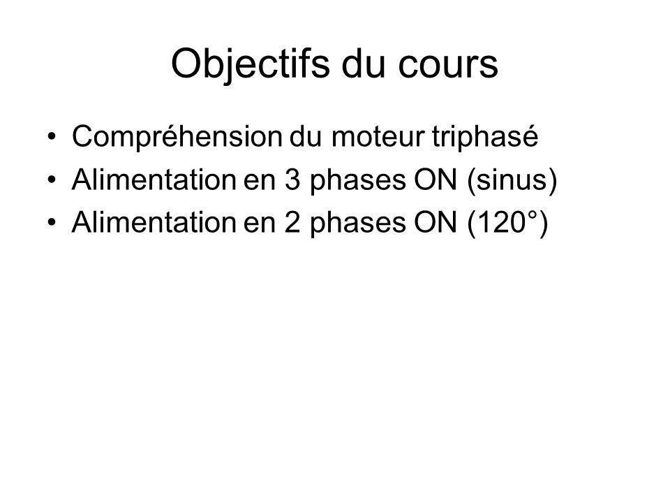 Objectifs du cours Compréhension du moteur triphasé Alimentation en 3 phases ON (sinus) Alimentation en 2 phases ON (120°)