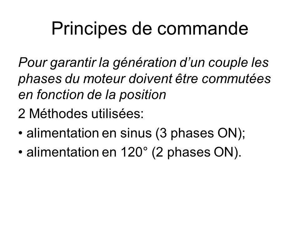 Principes de commande Pour garantir la génération dun couple les phases du moteur doivent être commutées en fonction de la position 2 Méthodes utilisées: alimentation en sinus (3 phases ON); alimentation en 120° (2 phases ON).