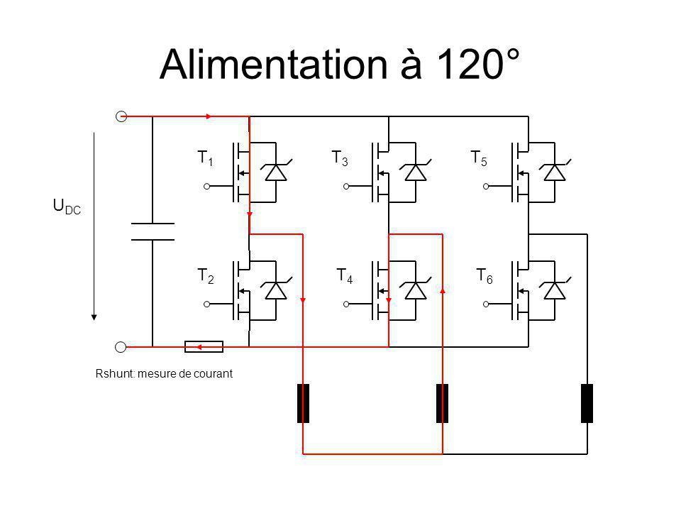 Alimentation à 120° U DC T1T1 T2T2 T3T3 T4T4 Rshunt: mesure de courant T5T5 T6T6