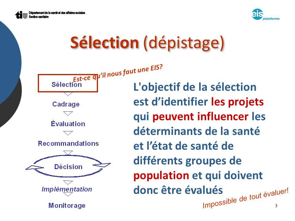 3 Sélection (dépistage) L objectif de la sélection est didentifier les projets qui peuvent influencer les déterminants de la santé et létat de santé de différents groupes de population et qui doivent donc être évalués Est-ce quil nous faut une EIS.