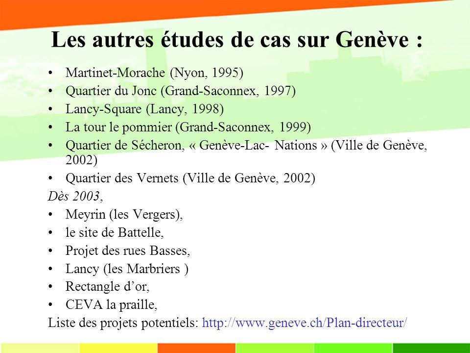 Les autres études de cas sur Genève : Martinet-Morache (Nyon, 1995) Quartier du Jonc (Grand-Saconnex, 1997) Lancy-Square (Lancy, 1998) La tour le pommier (Grand-Saconnex, 1999) Quartier de Sécheron, « Genève-Lac- Nations » (Ville de Genève, 2002) Quartier des Vernets (Ville de Genève, 2002) Dès 2003, Meyrin (les Vergers), le site de Battelle, Projet des rues Basses, Lancy (les Marbriers ) Rectangle dor, CEVA la praille, Liste des projets potentiels: http://www.geneve.ch/Plan-directeur/