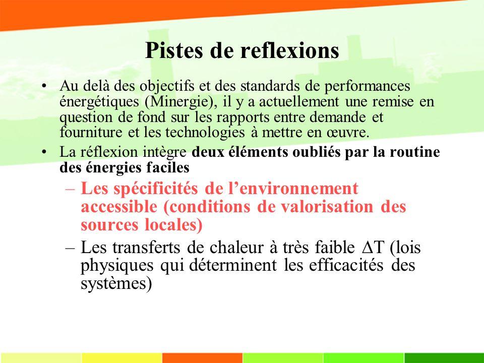 Pistes de reflexions Au delà des objectifs et des standards de performances énergétiques (Minergie), il y a actuellement une remise en question de fond sur les rapports entre demande et fourniture et les technologies à mettre en œuvre.