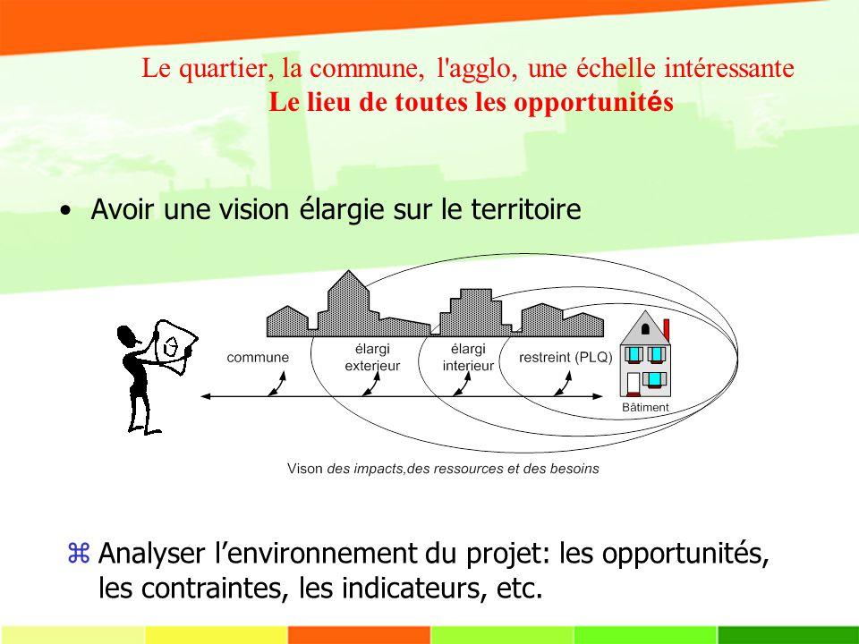Le quartier, la commune, l agglo, une échelle intéressante Le lieu de toutes les opportunit é s Avoir une vision élargie sur le territoire z Analyser lenvironnement du projet: les opportunités, les contraintes, les indicateurs, etc.