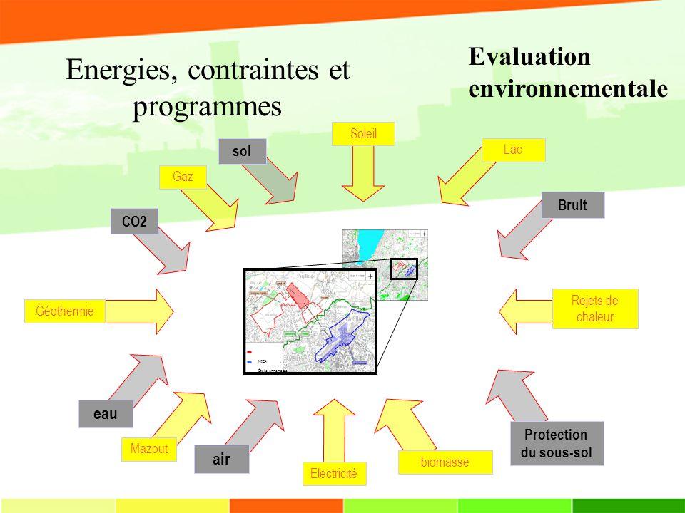 Energies, contraintes et programmes Gaz Mazout Electricité Soleil Bruit biomasse Géothermie Rejets de chaleur MICA Étoile-Annemasse CO2 air Protection du sous-sol Lac sol eau Evaluation environnementale