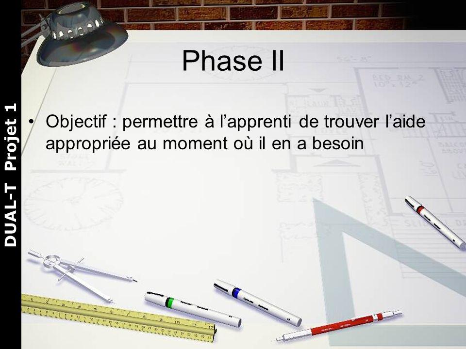 Phase II Objectif : permettre à lapprenti de trouver laide appropriée au moment où il en a besoin DUAL-T Projet 1
