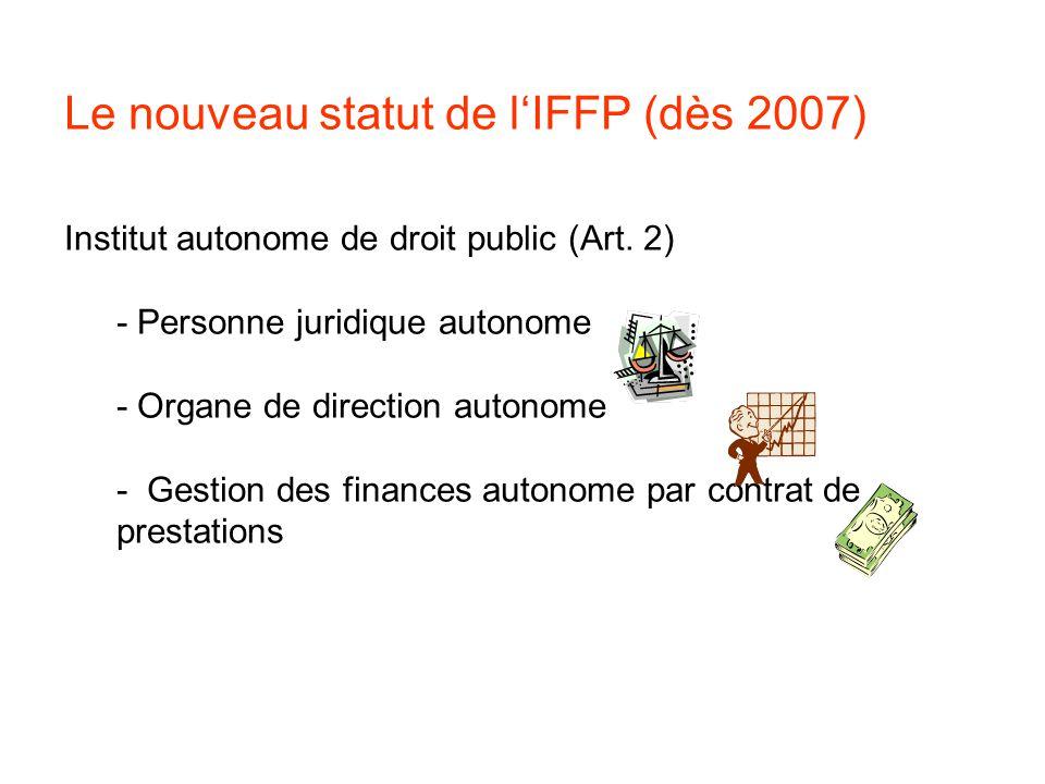 Institut autonome de droit public (Art.