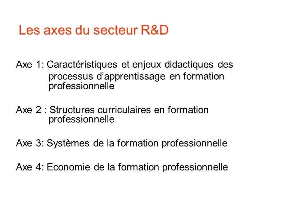 Les axes du secteur R&D Axe 1: Caractéristiques et enjeux didactiques des processus dapprentissage en formation professionnelle Axe 2 : Structures curriculaires en formation professionnelle Axe 3: Systèmes de la formation professionnelle Axe 4: Economie de la formation professionnelle