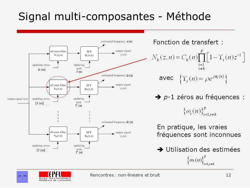 Rencontres : non-linéaire et bruit12 Signal multi-composantes - Méthode Fonction de transfert : avec p-1 zéros au fréquences : En pratique, les vraies fréquences sont inconnues Utilisation des estimées