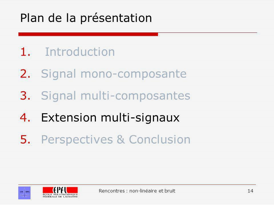 Rencontres : non-linéaire et bruit14 Plan de la présentation 1.