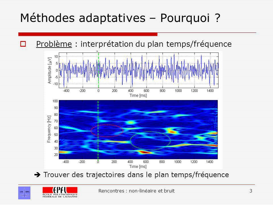Rencontres : non-linéaire et bruit3 Méthodes adaptatives – Pourquoi .