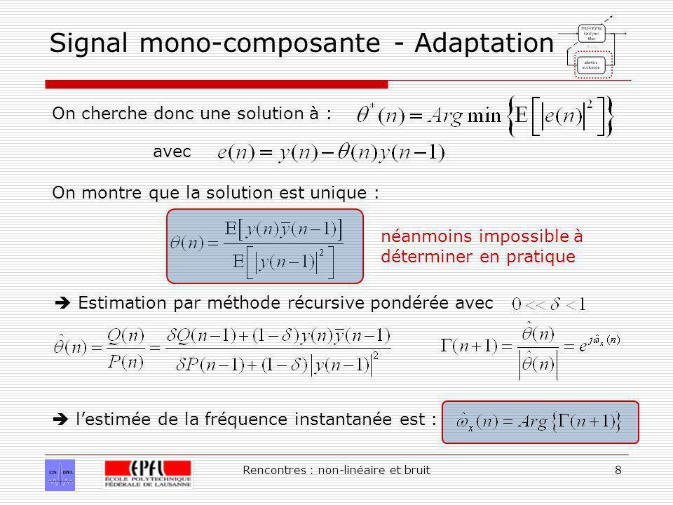 Rencontres : non-linéaire et bruit9 Signal mono-composante - Résultats Bruit gaussien, SNR 1 dB