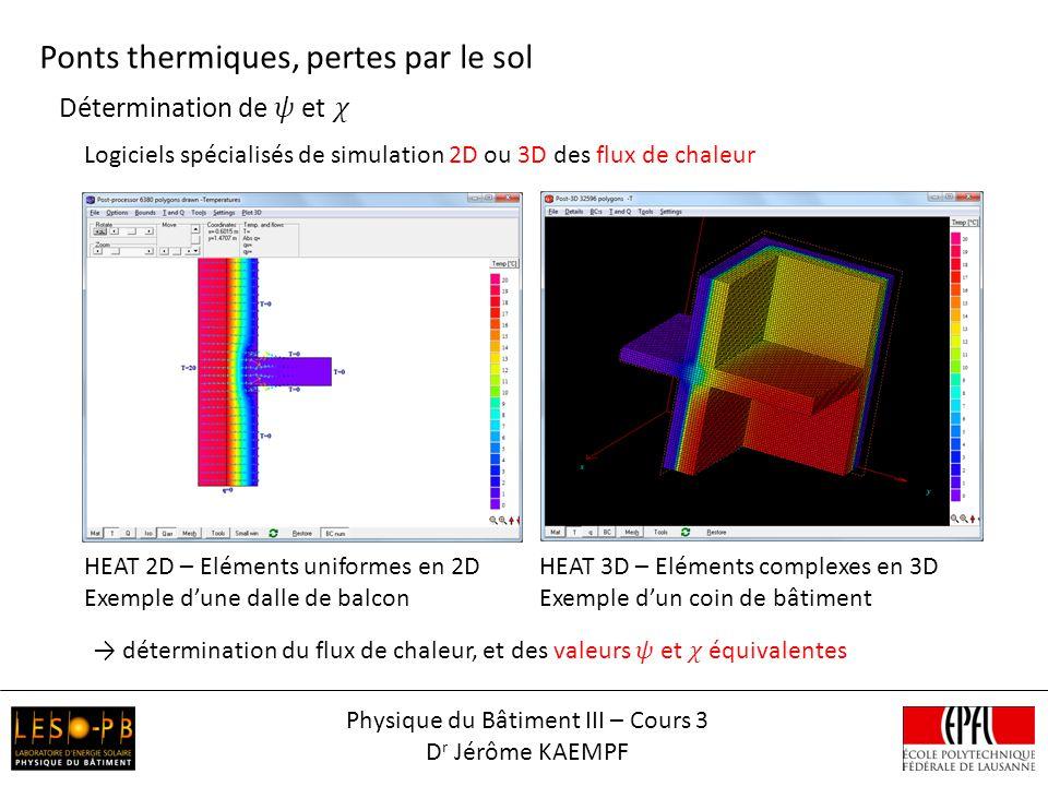 Ponts thermiques, pertes par le sol Logiciels spécialisés de simulation 2D ou 3D des flux de chaleur HEAT 2D – Eléments uniformes en 2D Exemple dune d