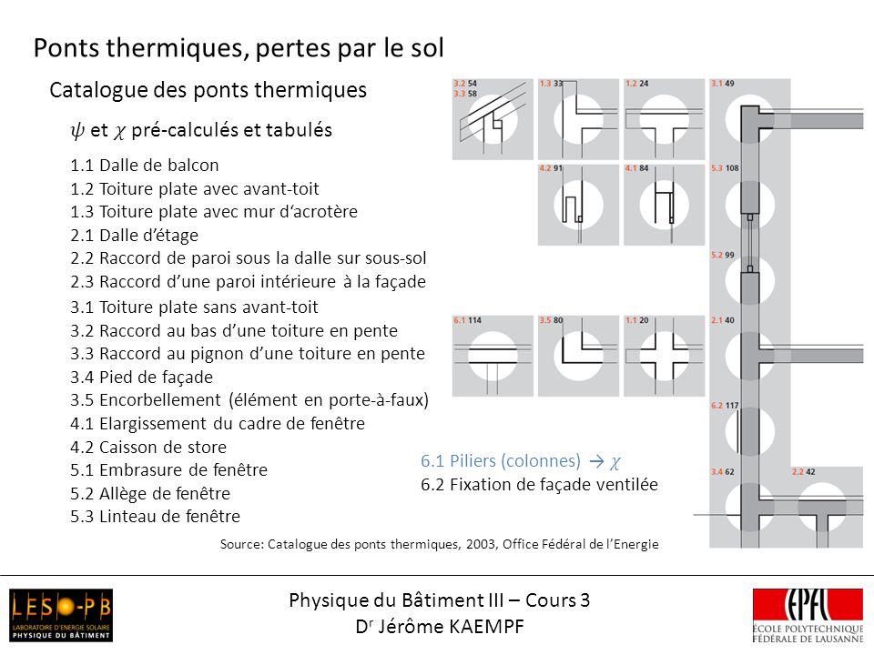 Catalogue des ponts thermiques Ponts thermiques, pertes par le sol 1.1 Dalle de balcon 1.2 Toiture plate avec avant-toit 1.3 Toiture plate avec mur da