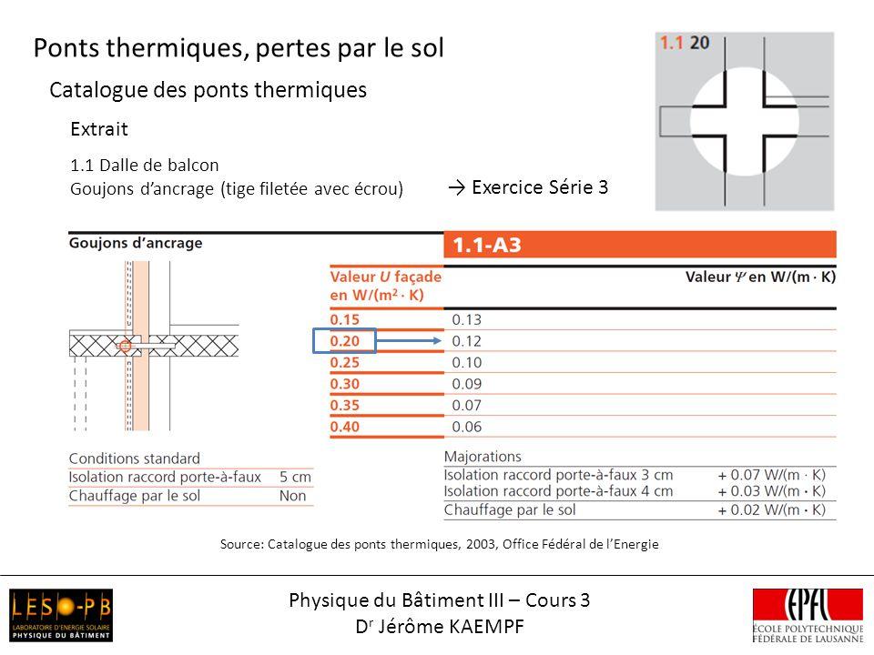 Catalogue des ponts thermiques Ponts thermiques, pertes par le sol 1.1 Dalle de balcon Goujons dancrage (tige filetée avec écrou) Source: Catalogue de