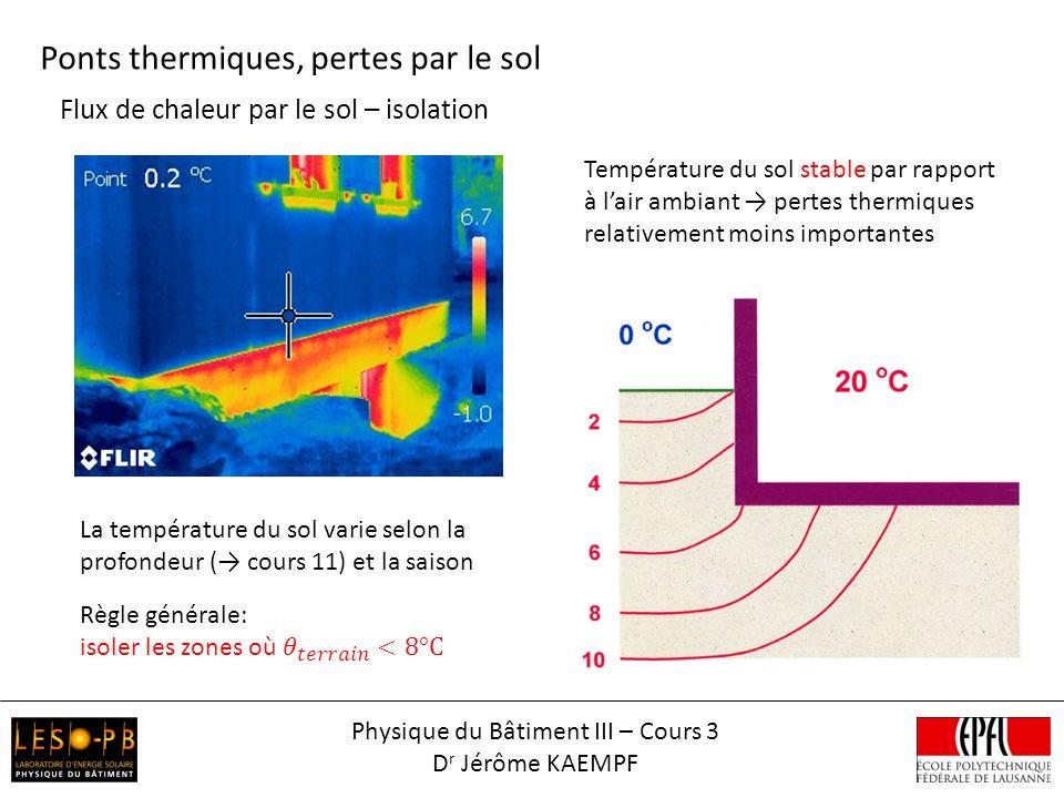 Flux de chaleur par le sol – isolation Ponts thermiques, pertes par le sol Température du sol stable par rapport à lair ambiant pertes thermiques rela