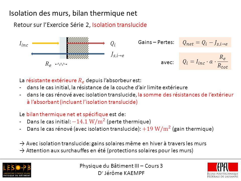Physique du Bâtiment III – Cours 3 D r Jérôme KAEMPF Retour sur lExercice Série 2, Isolation translucide Isolation des murs, bilan thermique net Gains
