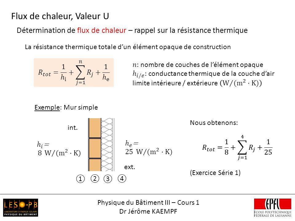 Physique du Bâtiment III – Cours 1 Dr Jérôme KAEMPF Détermination de flux de chaleur – rappel sur la résistance thermique La résistance thermique tota