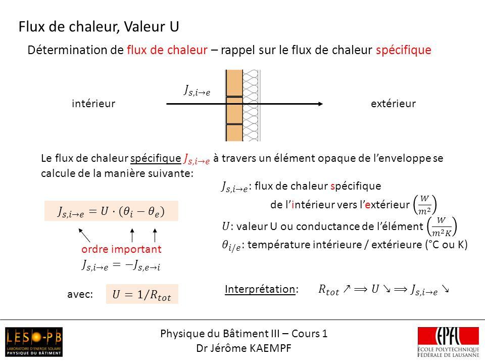 Physique du Bâtiment III – Cours 1 Dr Jérôme KAEMPF Détermination de flux de chaleur – rappel sur le flux de chaleur spécifique extérieurintérieur ave