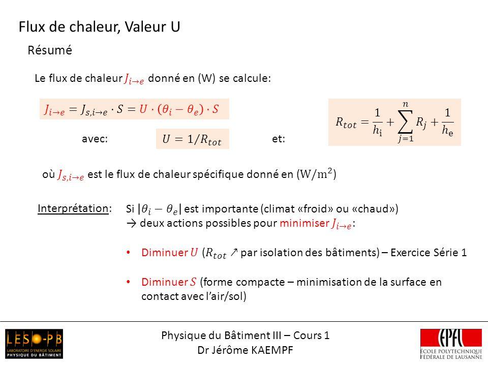 Physique du Bâtiment III – Cours 1 Dr Jérôme KAEMPF Résumé Interprétation: avec:et: Flux de chaleur, Valeur U