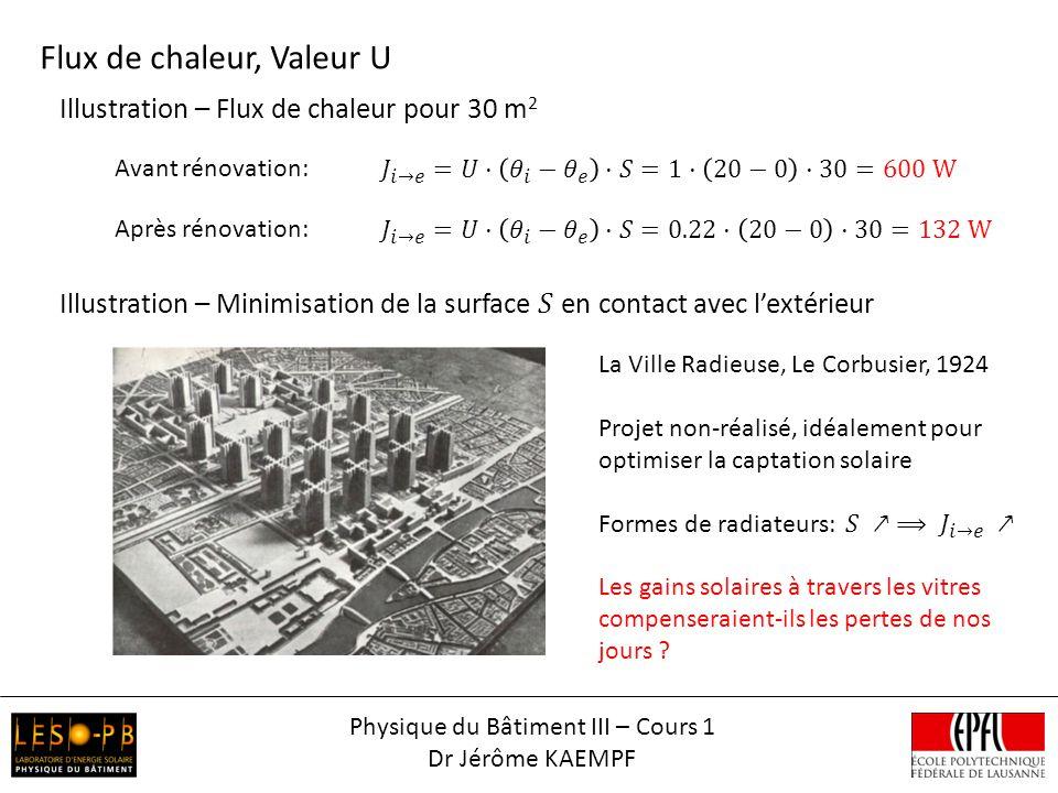 Physique du Bâtiment III – Cours 1 Dr Jérôme KAEMPF Illustration – Flux de chaleur pour 30 m 2 Avant rénovation: Après rénovation: Flux de chaleur, Va