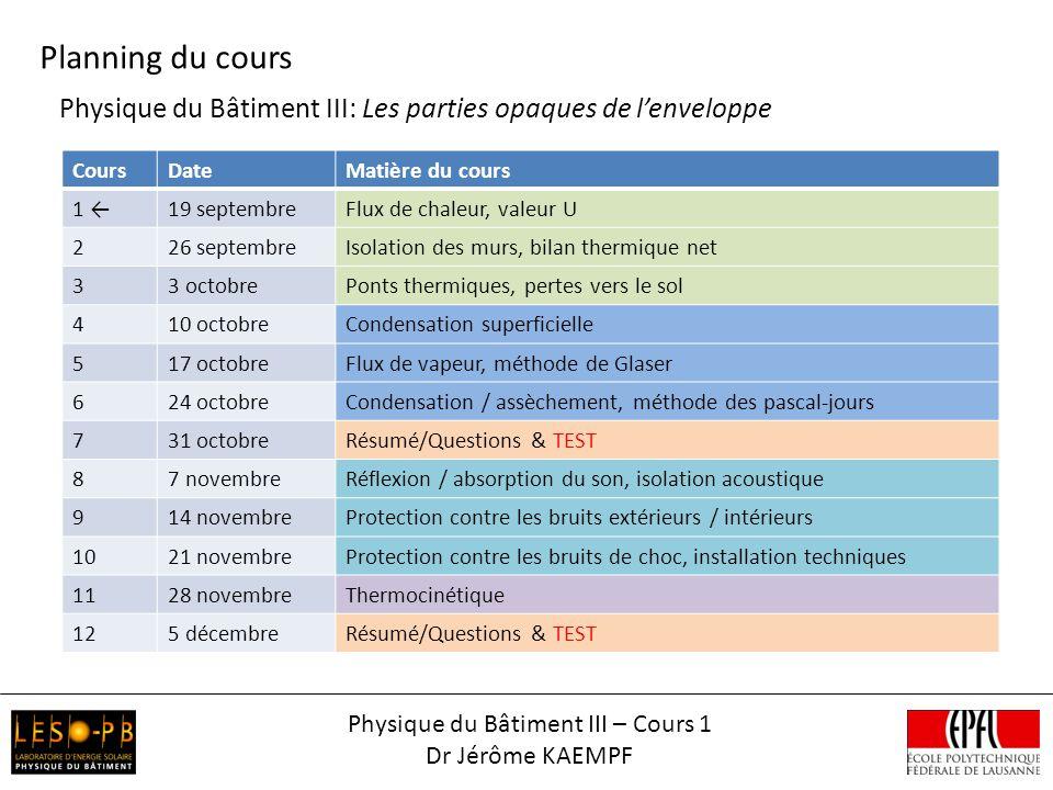 Physique du Bâtiment III – Cours 1 Dr Jérôme KAEMPF Planning du cours Physique du Bâtiment III: Les parties opaques de lenveloppe CoursDateMatière du