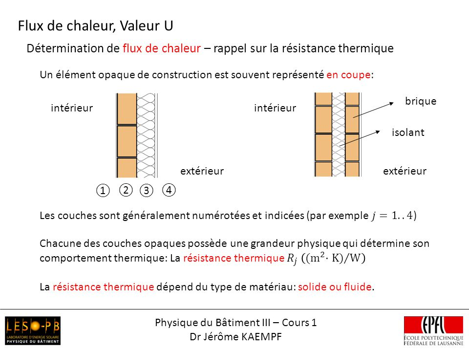 Physique du Bâtiment III – Cours 1 Dr Jérôme KAEMPF Détermination de flux de chaleur – rappel sur la résistance thermique Un élément opaque de constru