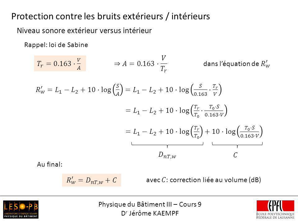 Niveau sonore extérieur versus intérieur Protection contre les bruits extérieurs / intérieurs Physique du Bâtiment III – Cours 9 D r Jérôme KAEMPF Rap
