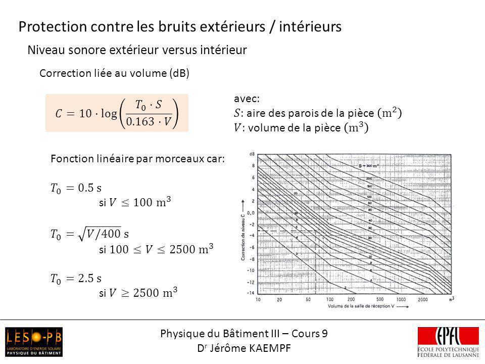 Niveau sonore extérieur versus intérieur Protection contre les bruits extérieurs / intérieurs Physique du Bâtiment III – Cours 9 D r Jérôme KAEMPF Cor